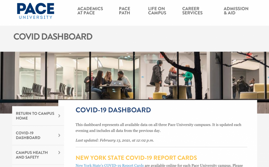 Incongruence on Pace's COVID-19 Dashboard
