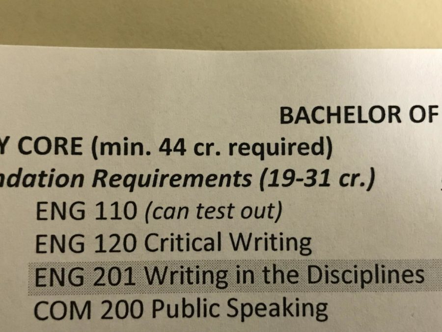Three English courses that Pace requires its students to take. Photo taken by Josiah Darnell.